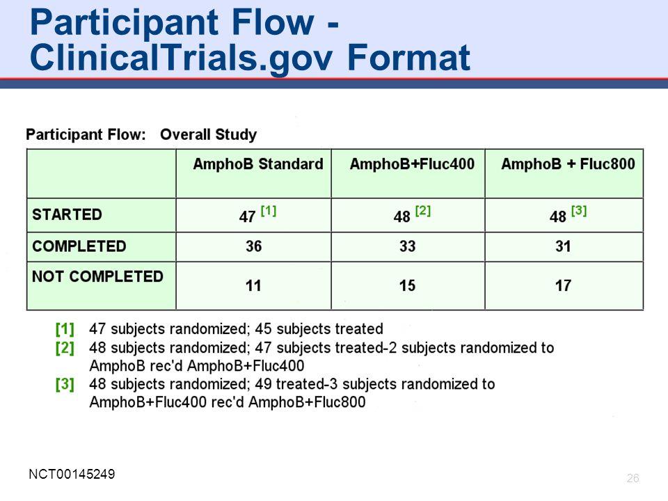 Participant Flow - ClinicalTrials.gov Format