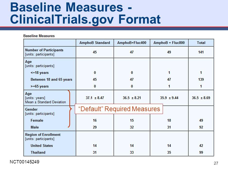 Baseline Measures - ClinicalTrials.gov Format