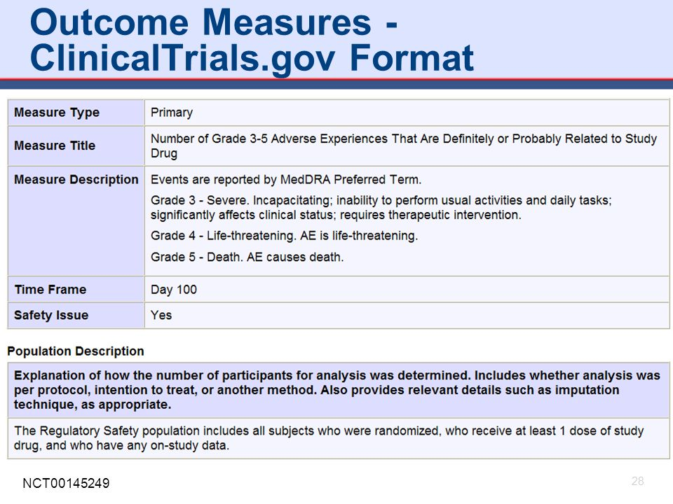 Outcome Measures - ClinicalTrials.gov Format