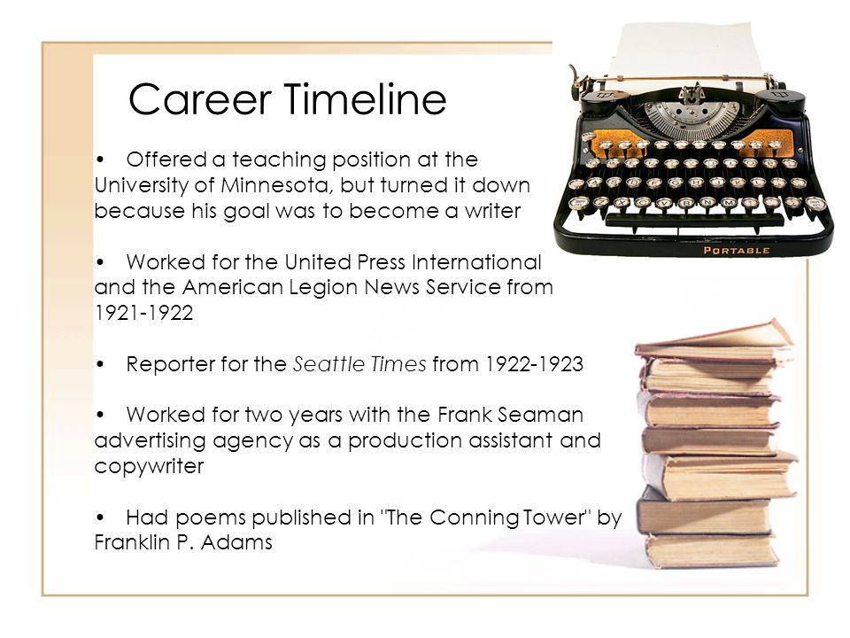 Career Timeline Offered a teaching position at the