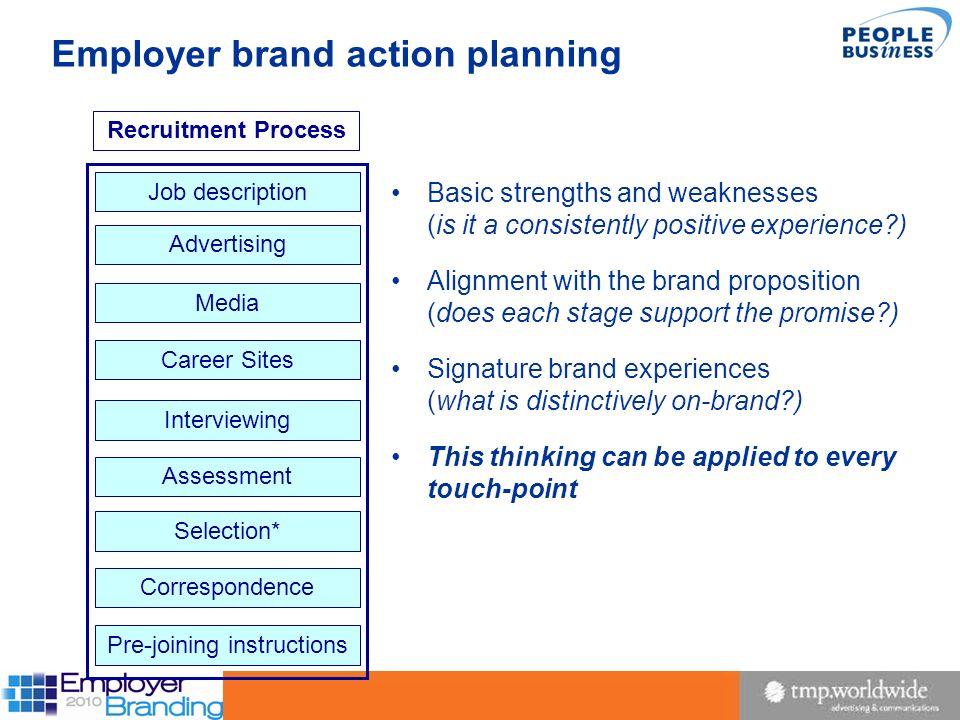 Employer brand action planning