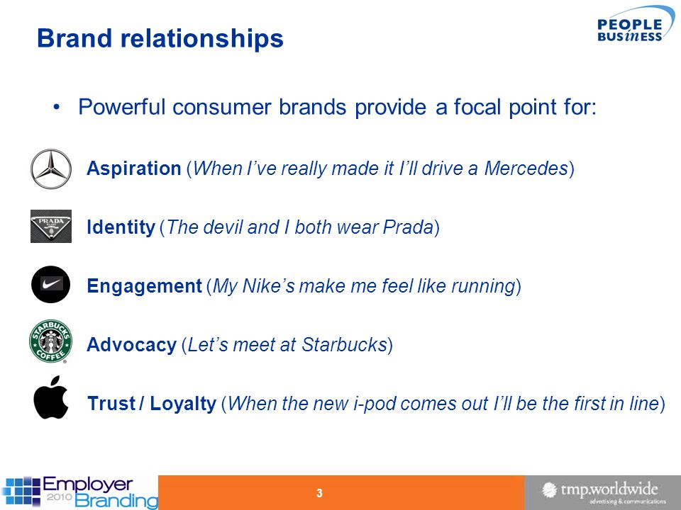Brand relationships Powerful consumer brands provide a focal point for: Aspiration (When I've really made it I'll drive a Mercedes)