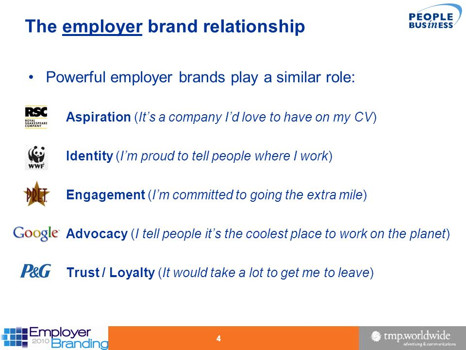 The employer brand relationship