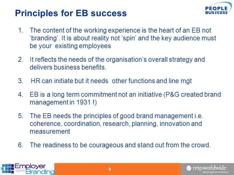 Principles for EB success