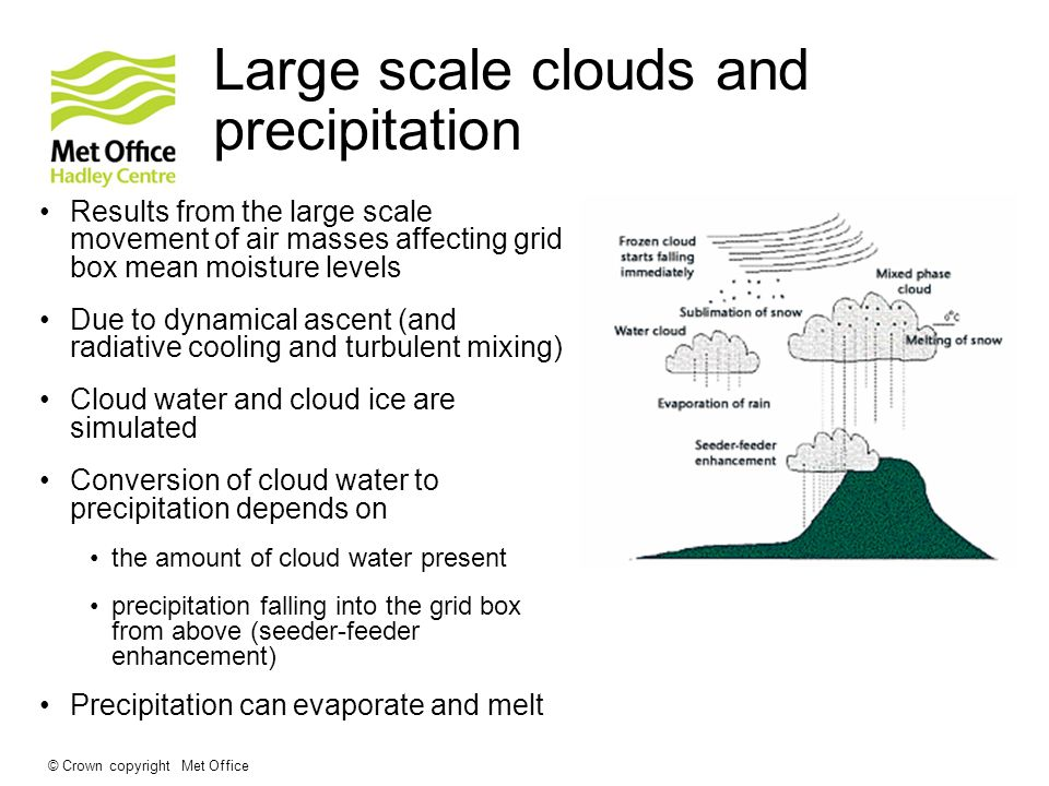 Large scale clouds and precipitation