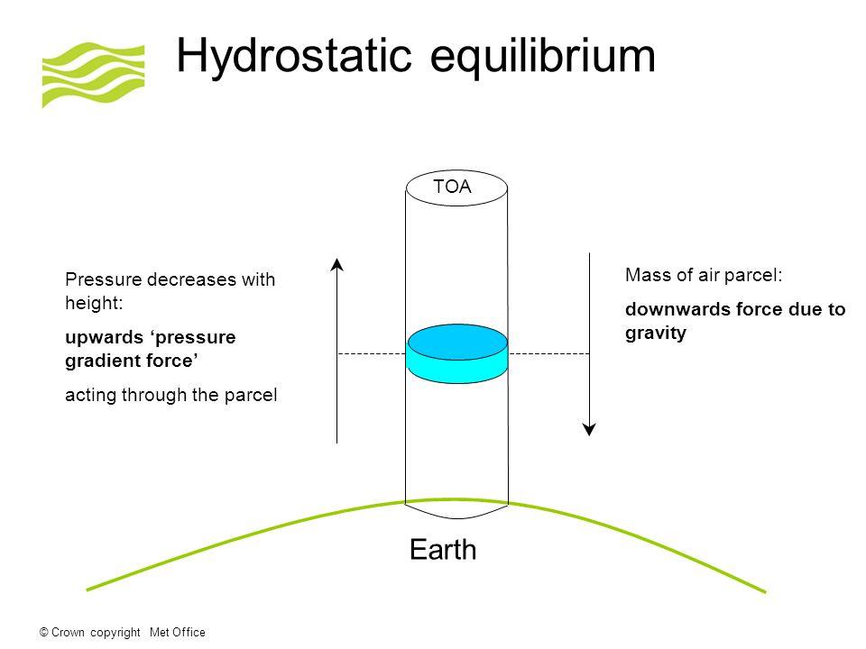 Hydrostatic equilibrium
