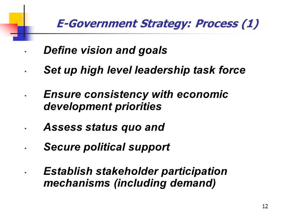 E-Government Strategy: Process (1)