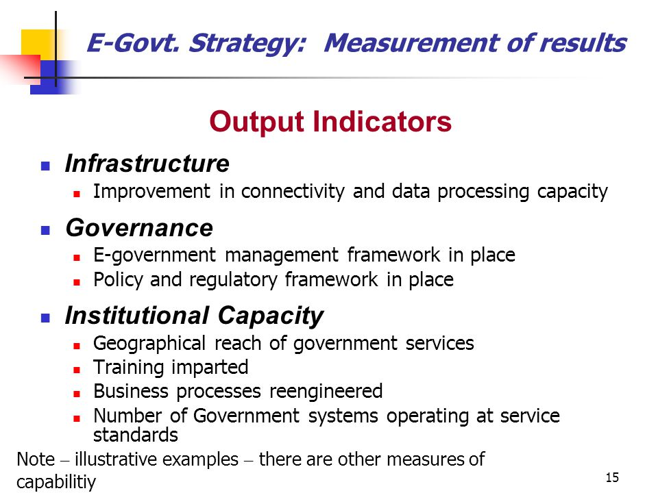 E-Govt. Strategy: Measurement of results