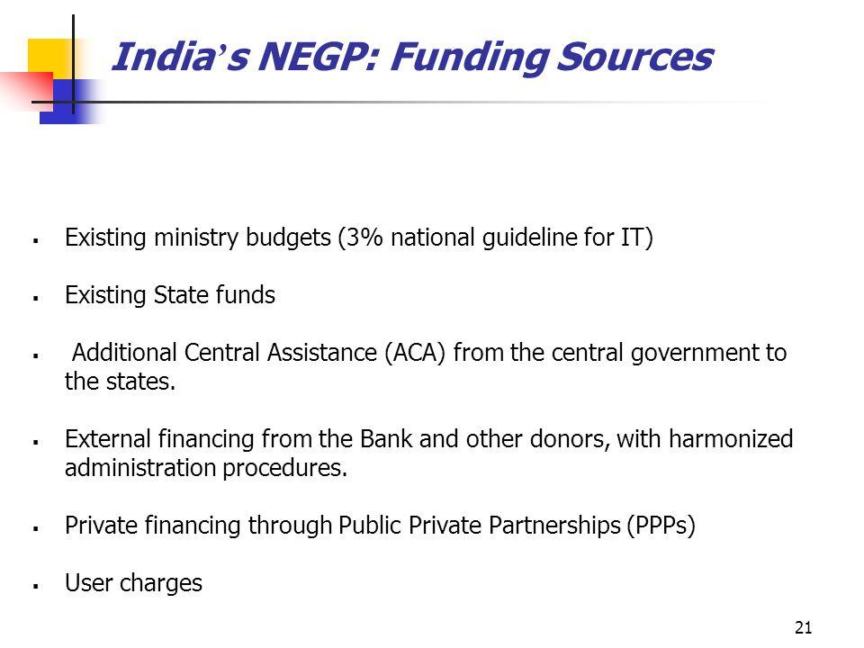 India's NEGP: Funding Sources