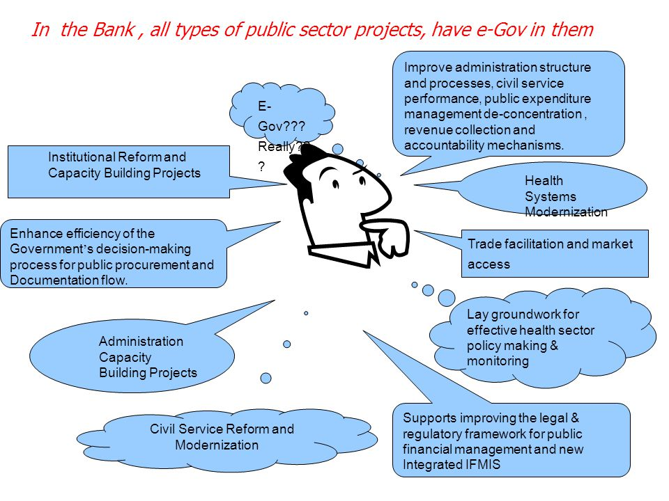 In the Bank , all types of public sector projects, have e-Gov in them