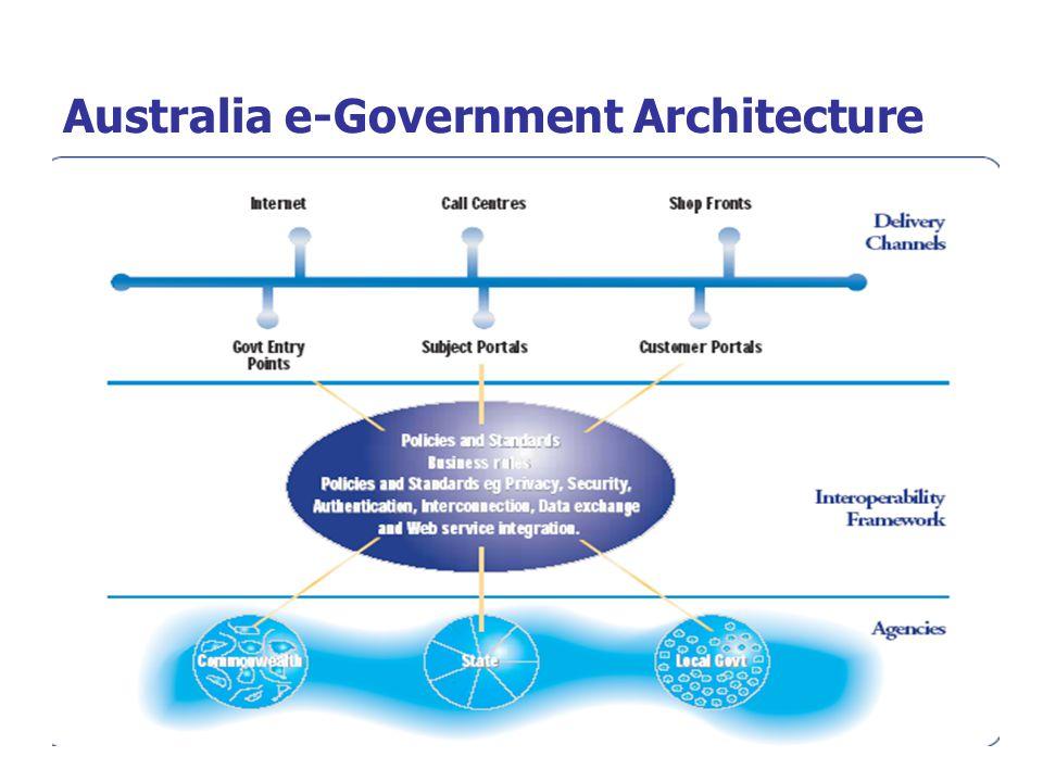 Australia e-Government Architecture