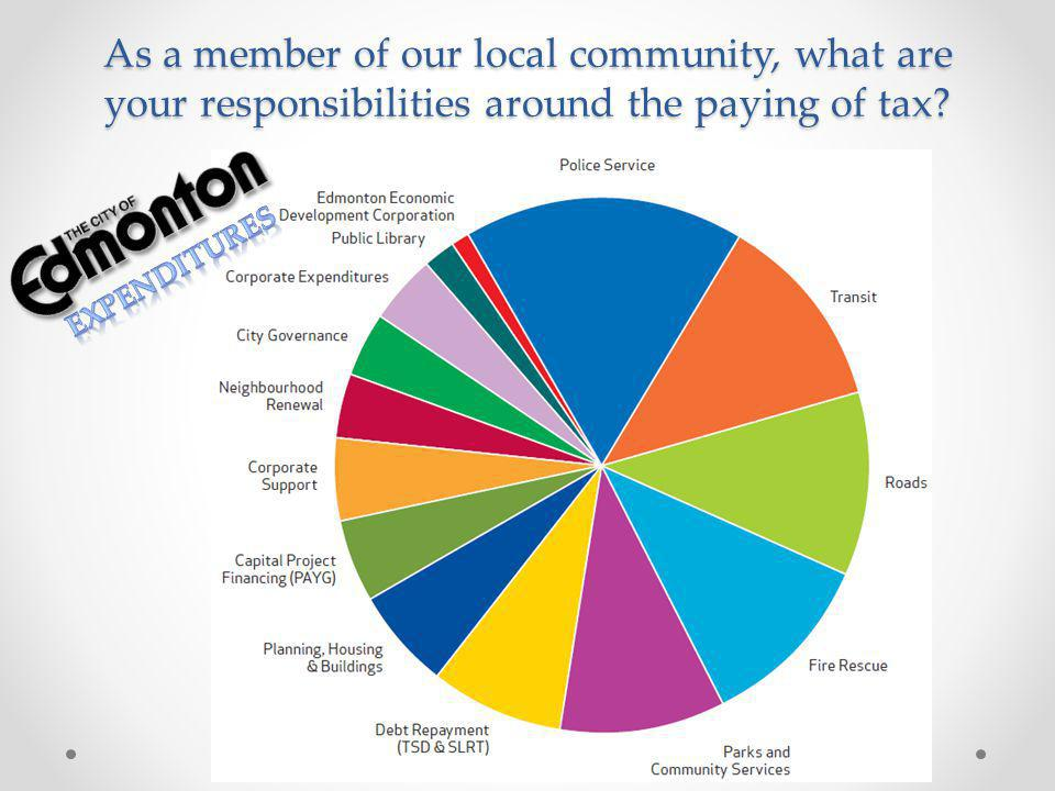 As a member of our local community, what are your responsibilities around the paying of tax