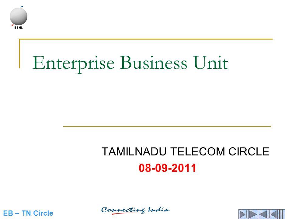 Enterprise Business Unit