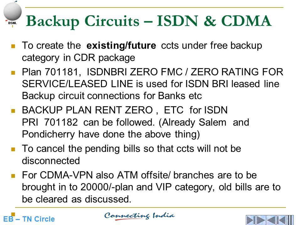 Backup Circuits – ISDN & CDMA