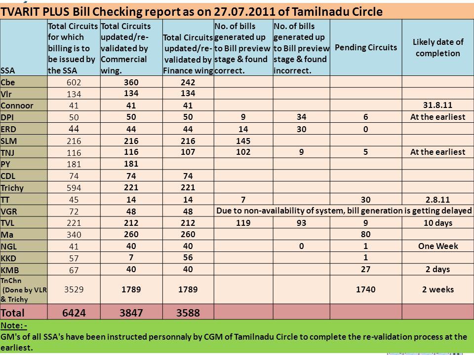 TVARIT PLUS Bill Checking report as on 27.07.2011 of Tamilnadu Circle