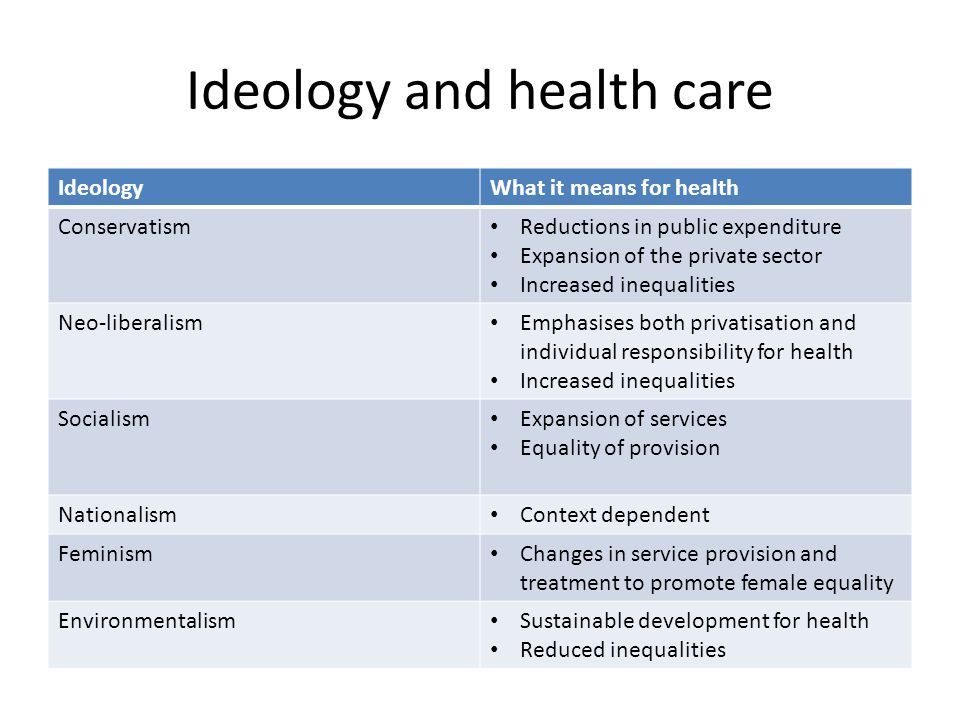 Ideology and health care
