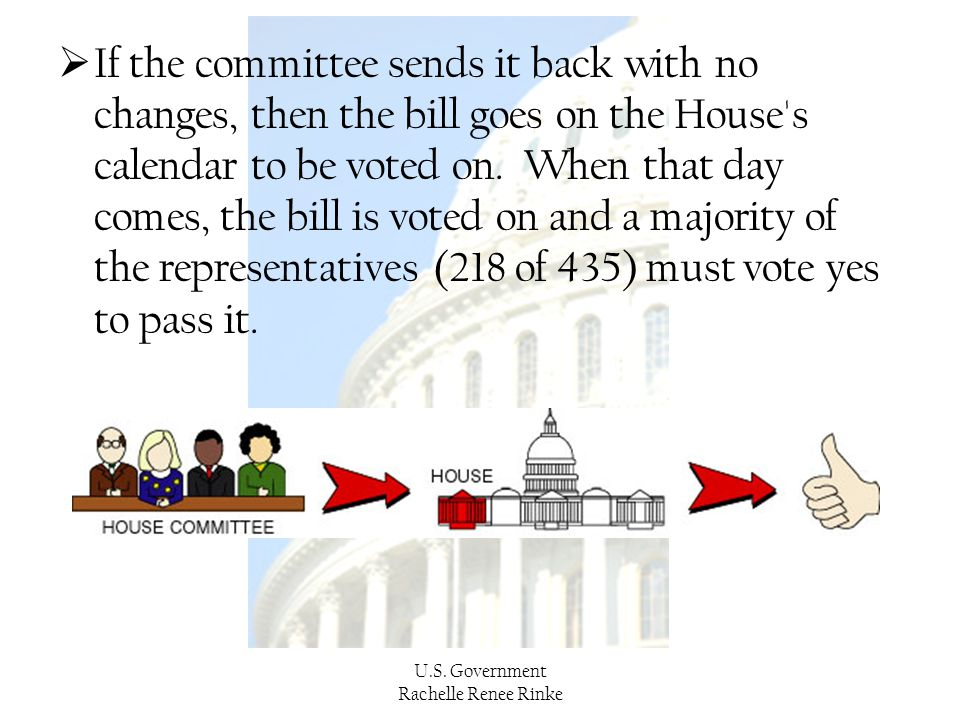 If the committee sends it back with no changes, then the bill goes on the House s calendar to be voted on. When that day comes, the bill is voted on and a majority of the representatives (218 of 435) must vote yes to pass it.
