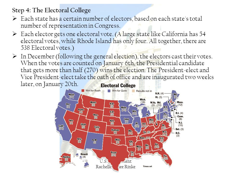 Step 4: The Electoral College