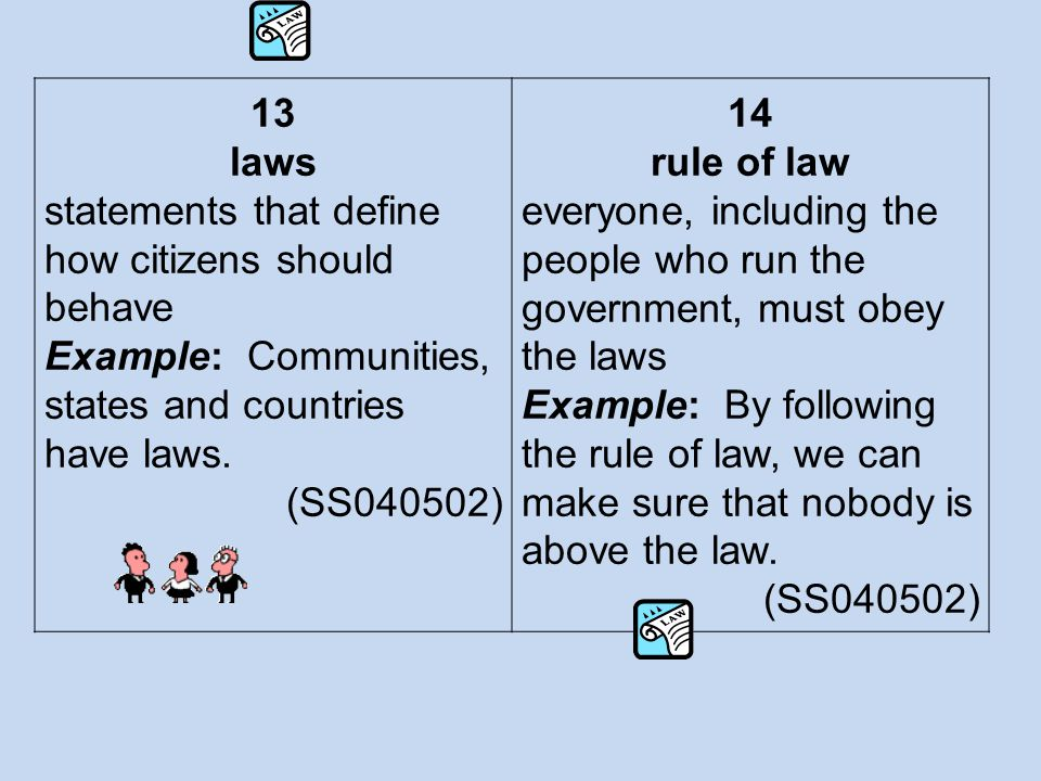 13 laws. statements that define how citizens should behave. Example: Communities, states and countries have laws.