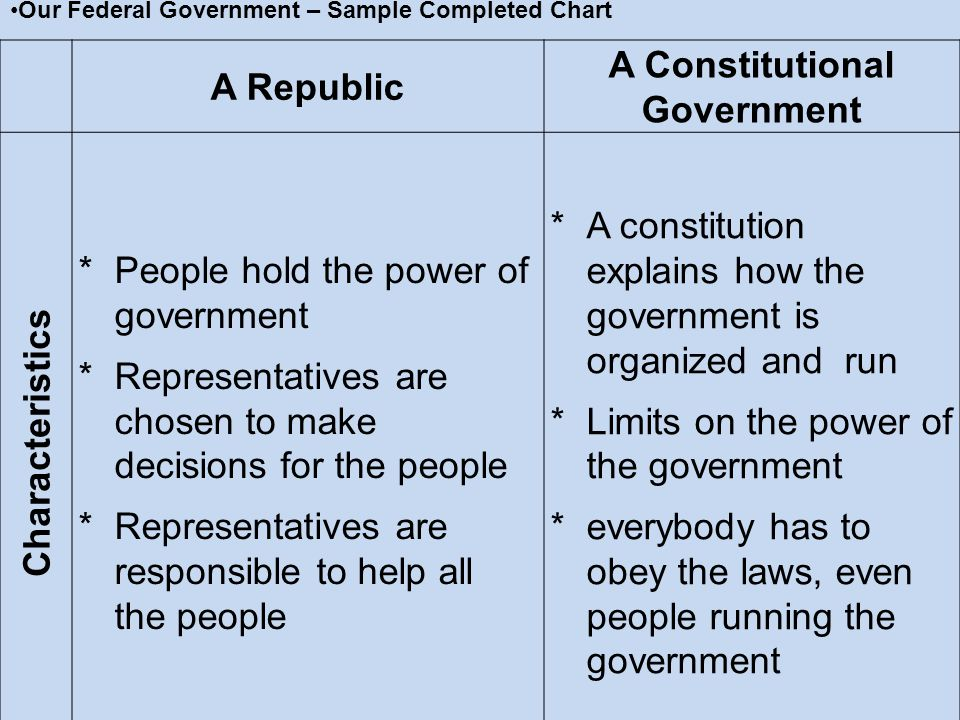 A Constitutional Government
