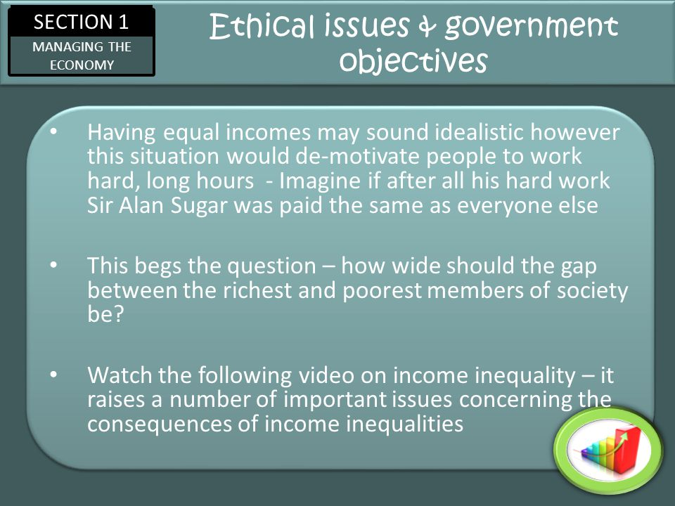 Ethical issues & government objectives