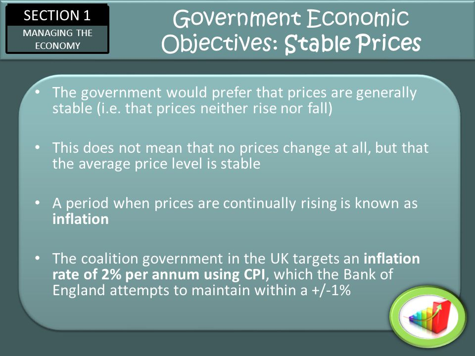 Government Economic Objectives: Stable Prices