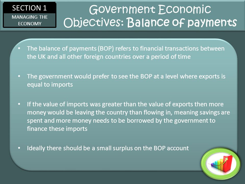Government Economic Objectives: Balance of payments