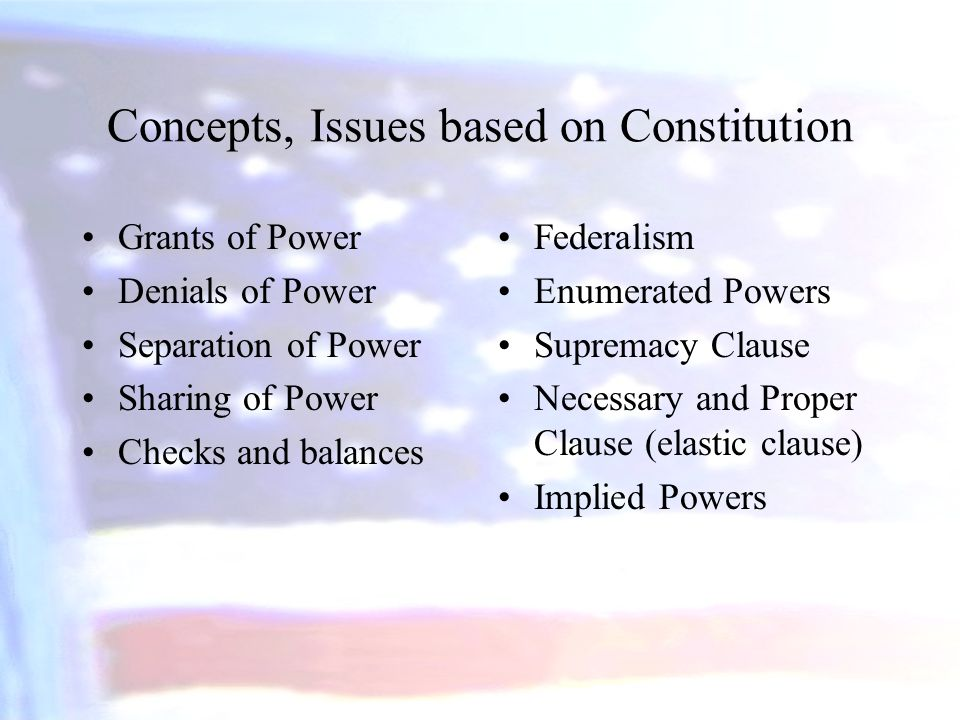 Concepts, Issues based on Constitution