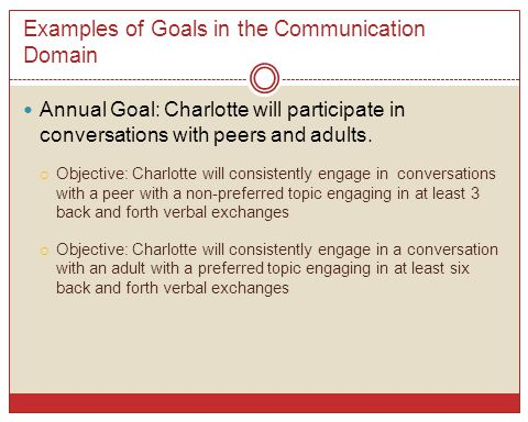 Examples of Goals in the Communication Domain