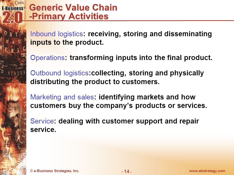 Generic Value Chain -Primary Activities