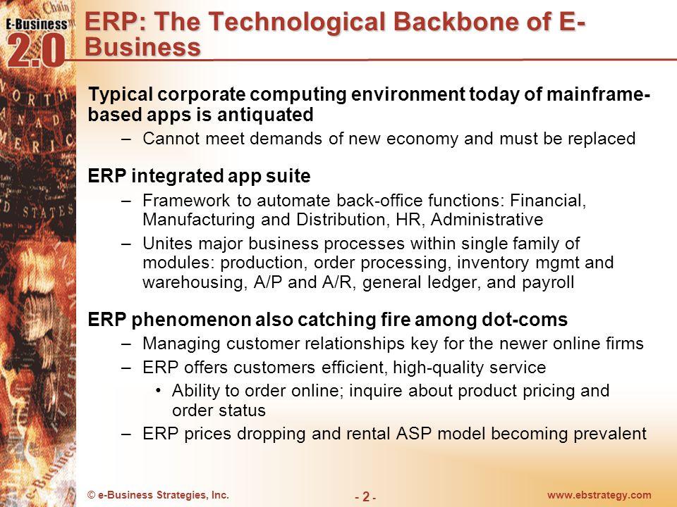 ERP: The Technological Backbone of E-Business