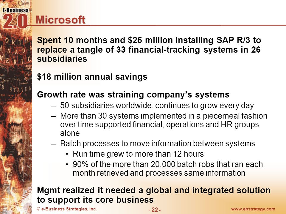 MicrosoftSpent 10 months and $25 million installing SAP R/3 to replace a tangle of 33 financial-tracking systems in 26 subsidiaries.