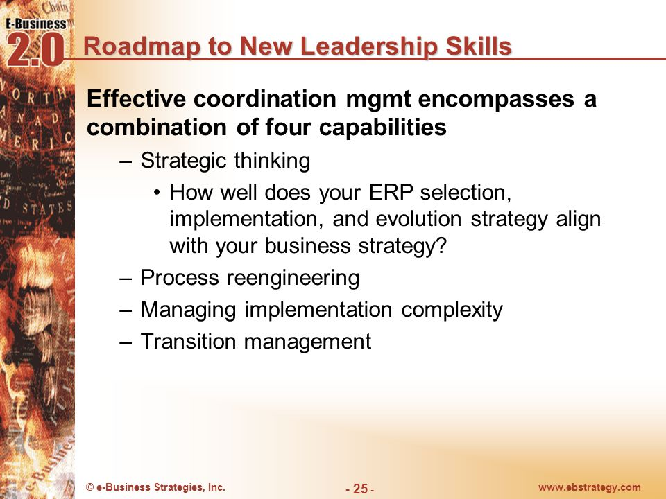 Roadmap to New Leadership Skills