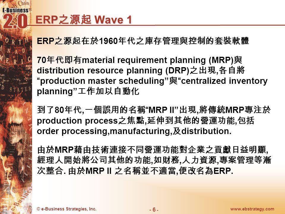 ERP之源起 Wave 1 ERP之源起在於1960年代之庫存管理與控制的套裝軟體