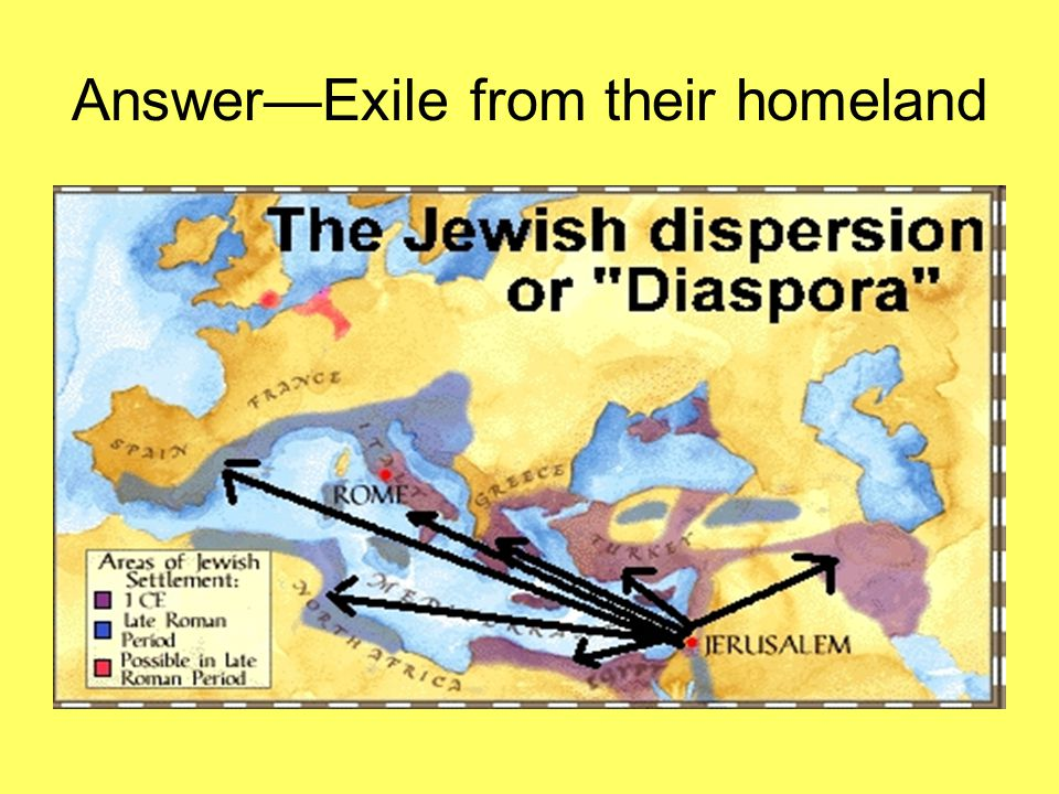 Answer—Exile from their homeland