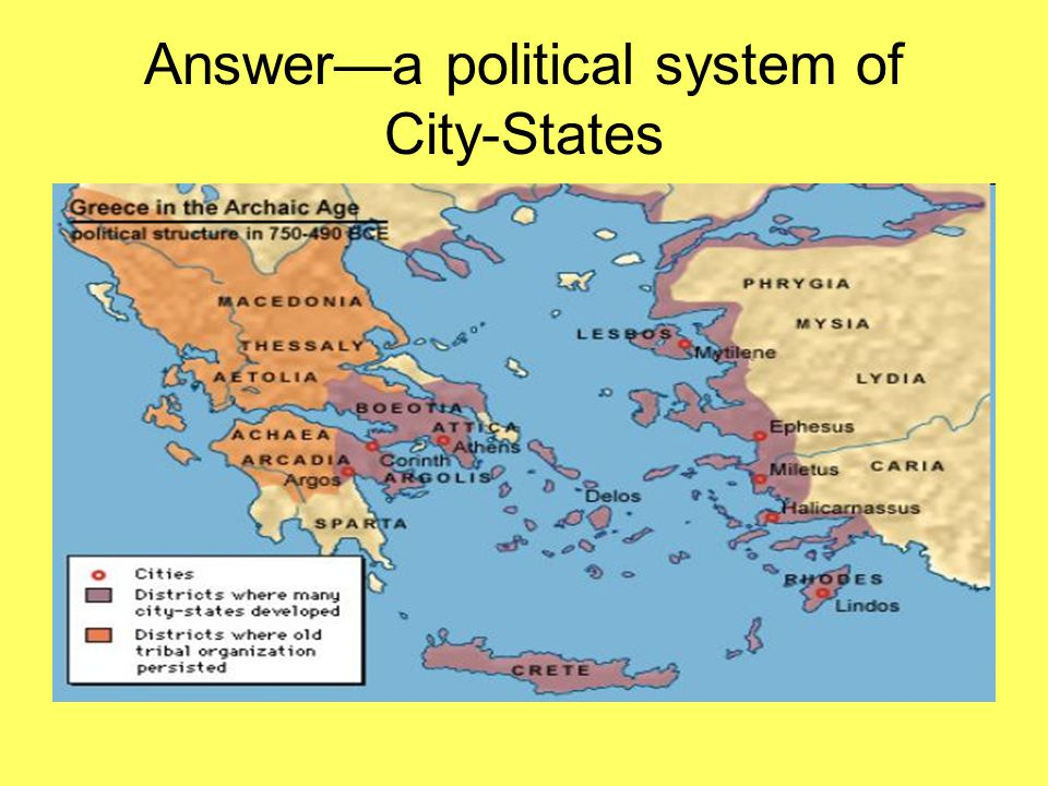 Answer—a political system of City-States