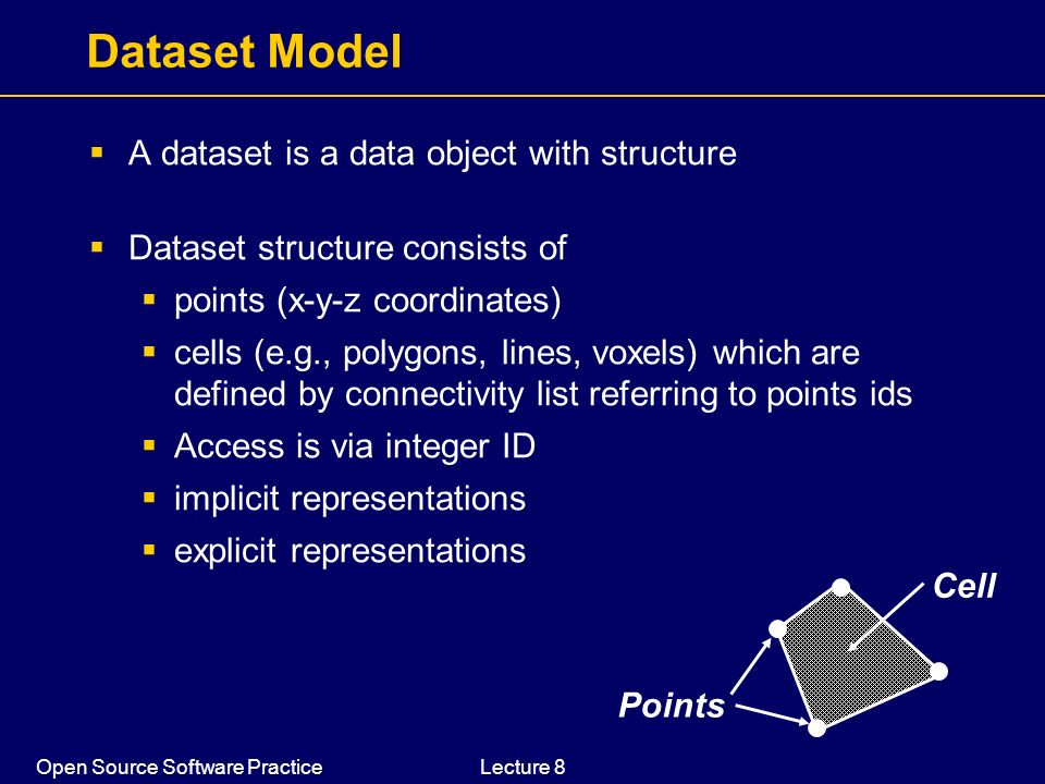 Dataset Model A dataset is a data object with structure