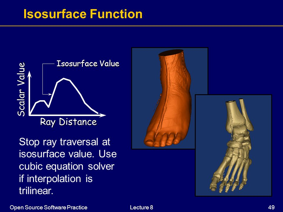 Isosurface Function Isosurface Value. Scalar Value. Ray Distance.