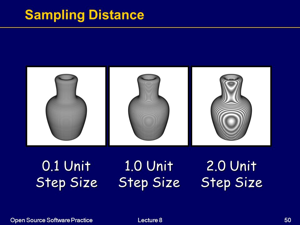 Sampling Distance 0.1 Unit Step Size 1.0 Unit Step Size 2.0 Unit