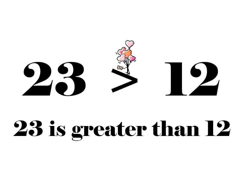 23 > is greater than 12