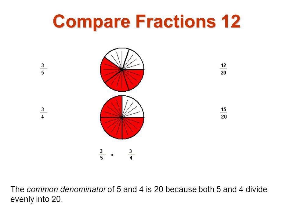 Compare Fractions 12 The common denominator of 5 and 4 is 20 because both 5 and 4 divide evenly into 20.
