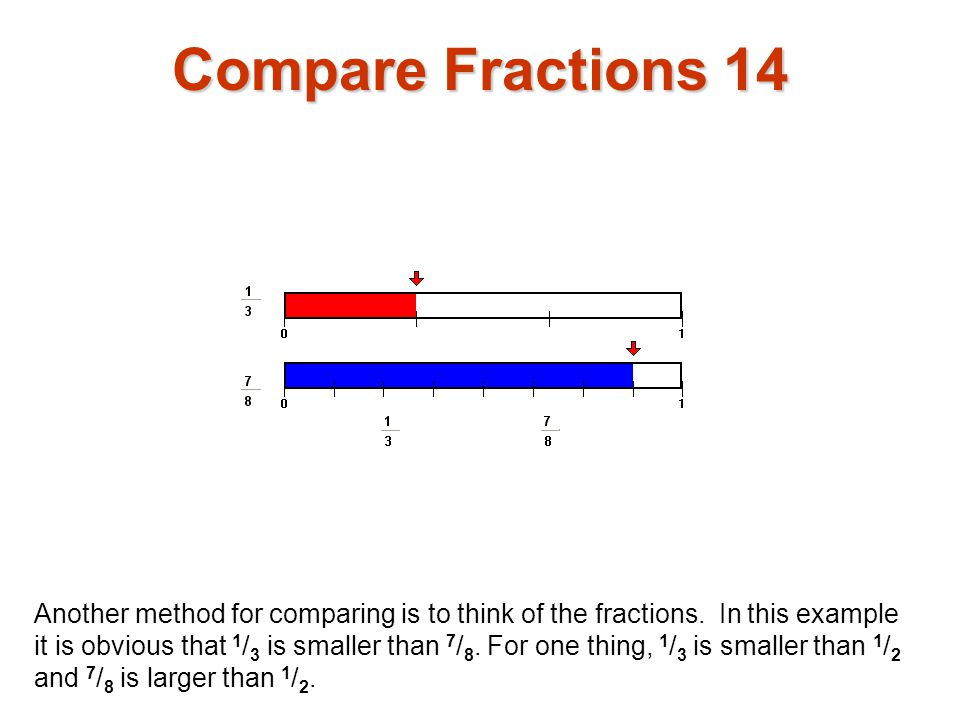 Compare Fractions 14