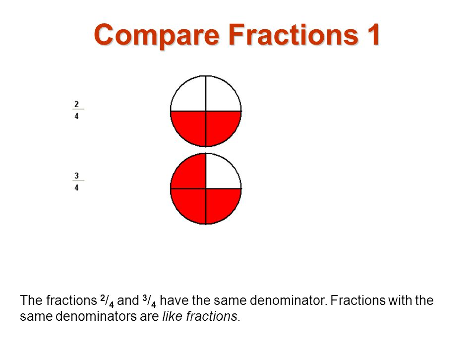 Compare Fractions 1 The fractions 2/4 and 3/4 have the same denominator.