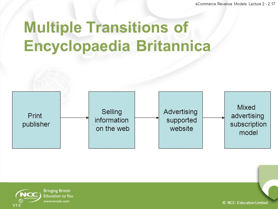 Multiple Transitions of Encyclopaedia Britannica