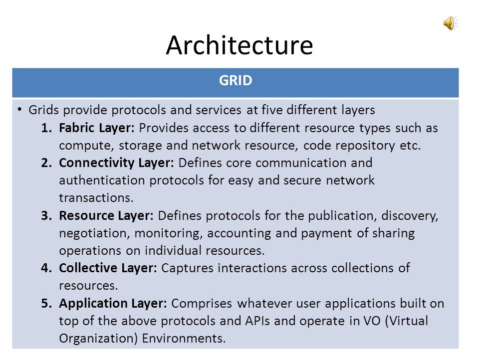 Architecture GRID. Grids provide protocols and services at five different layers.