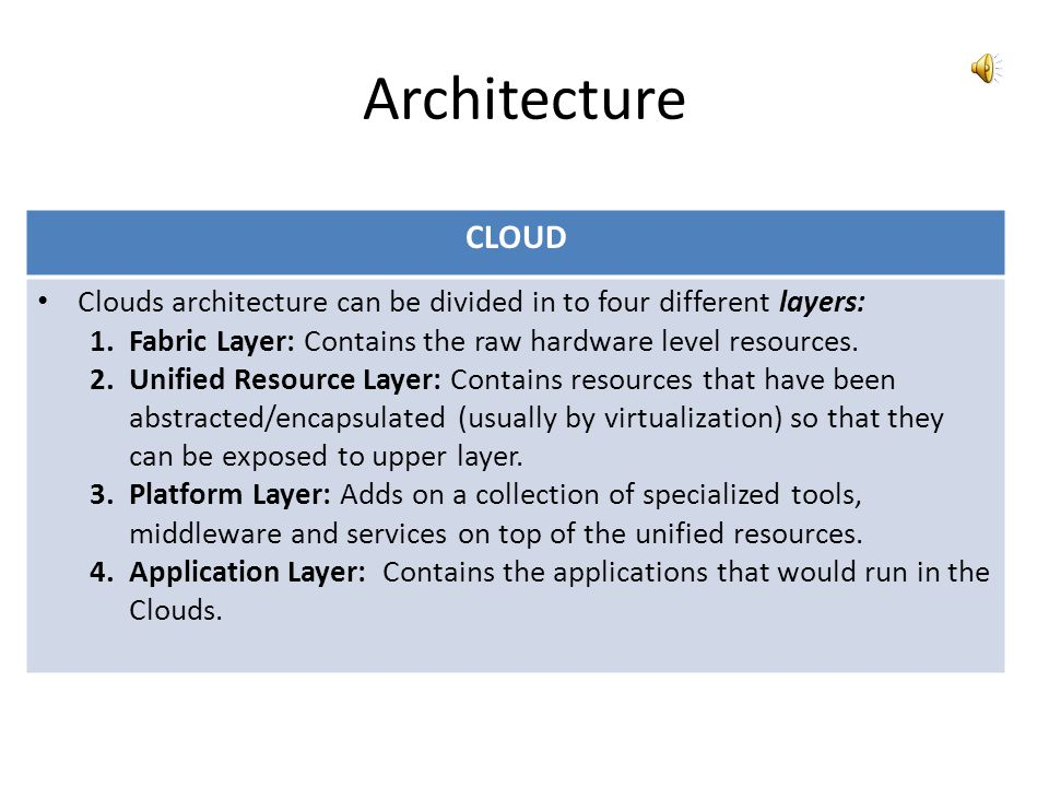Architecture CLOUD. Clouds architecture can be divided in to four different layers: Fabric Layer: Contains the raw hardware level resources.