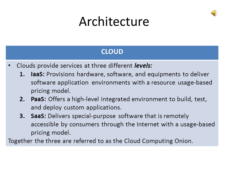 Architecture CLOUD Clouds provide services at three different levels: