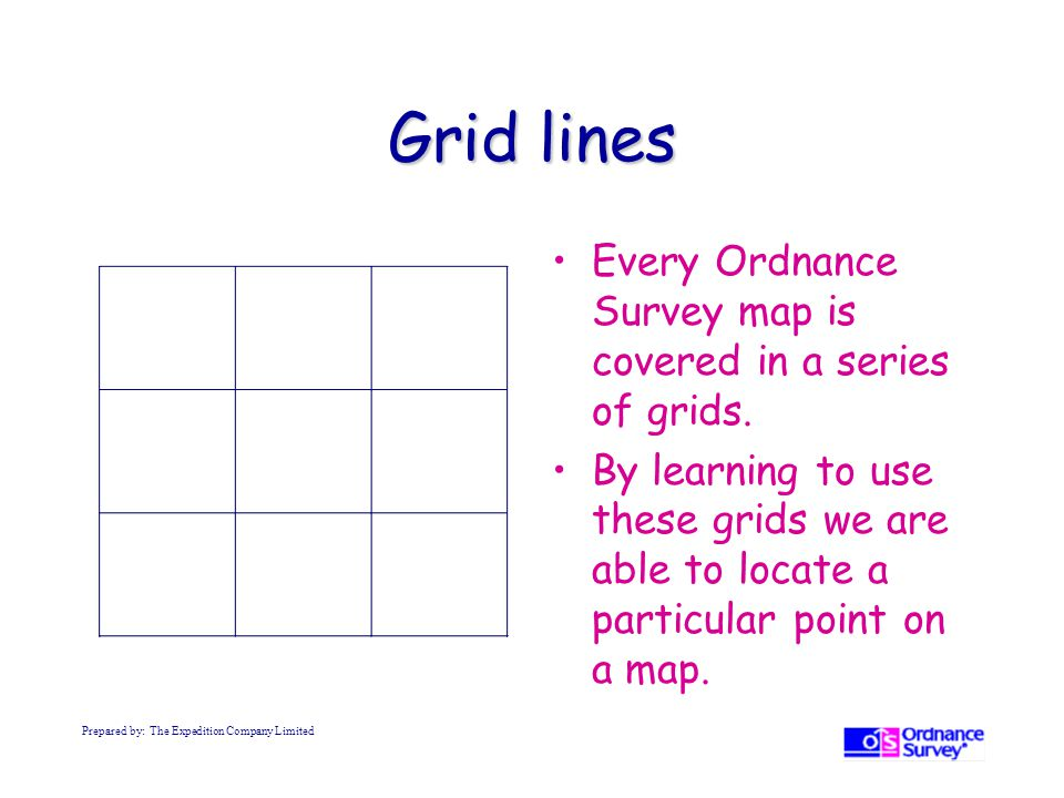 Grid lines Every Ordnance Survey map is covered in a series of grids.