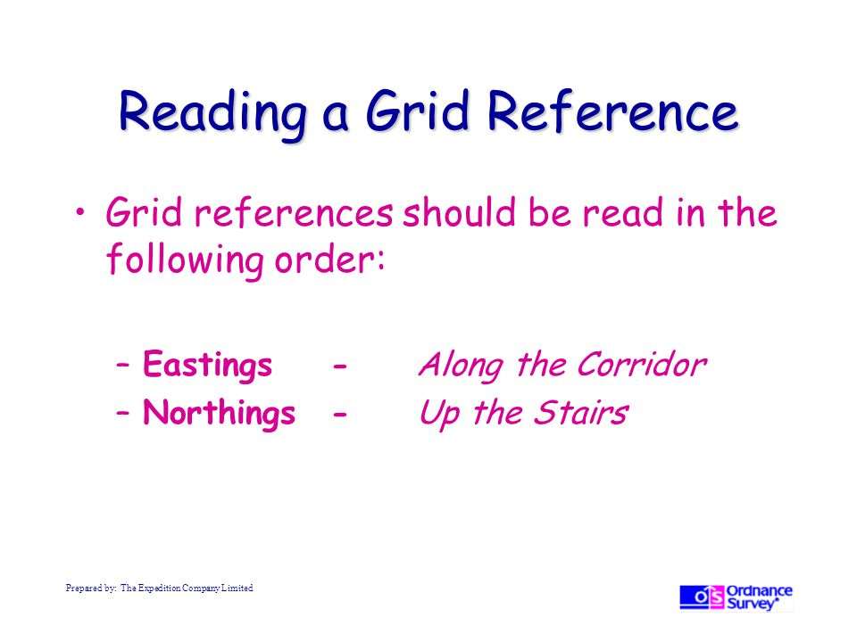 Reading a Grid Reference