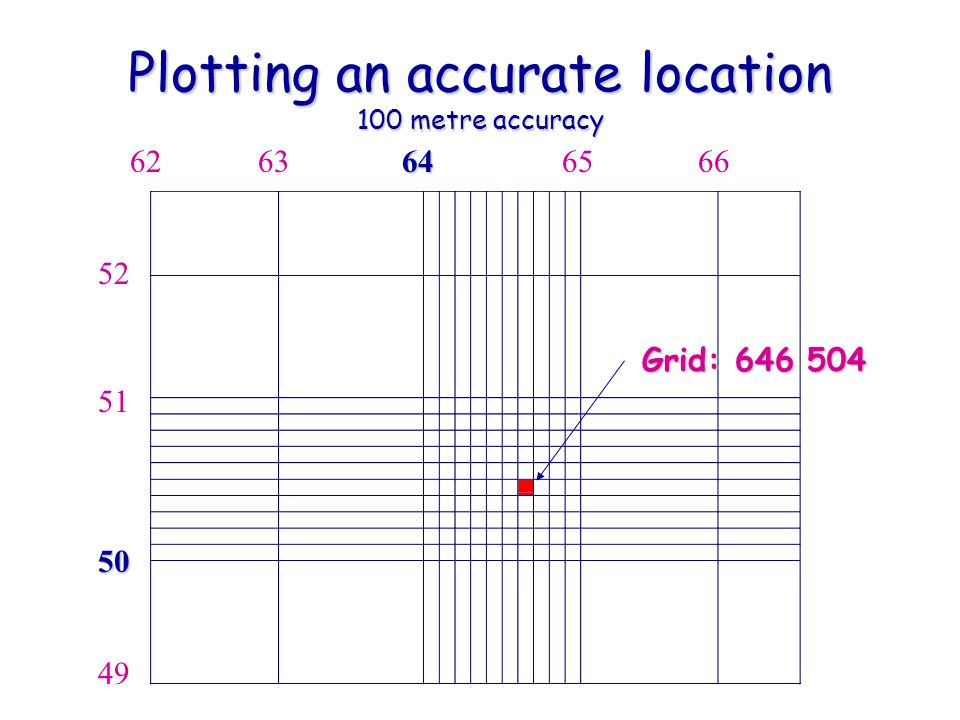 Plotting an accurate location 100 metre accuracy